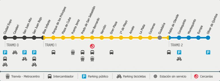 transporte publico sevilla